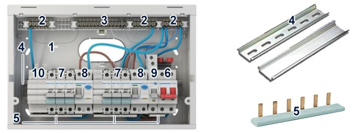 what is a consumer unit? busbar, neutral, earth, main switch, rcdanatomy of a consumer unit