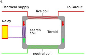 Cool What Is An Rcd The Residual Current Device Explained Amps Ma Wiring Digital Resources Llinedefiancerspsorg