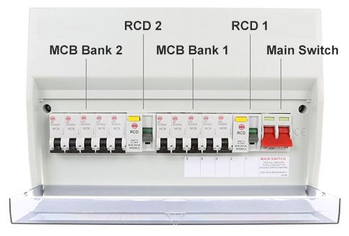 rcd in consumer unit what is an rcd? the residual current device explained amps, ma ced consumer units wiring diagram at readyjetset.co